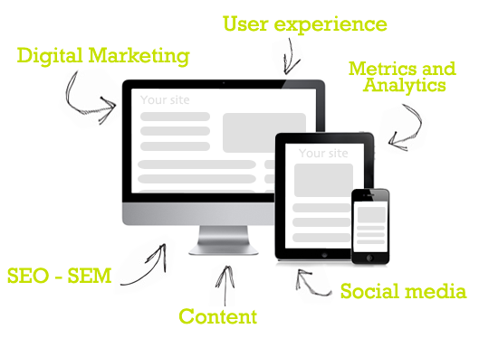 the-jampetraffic-to-your-site-digital-marketing-SEO-SEM-content-social-media